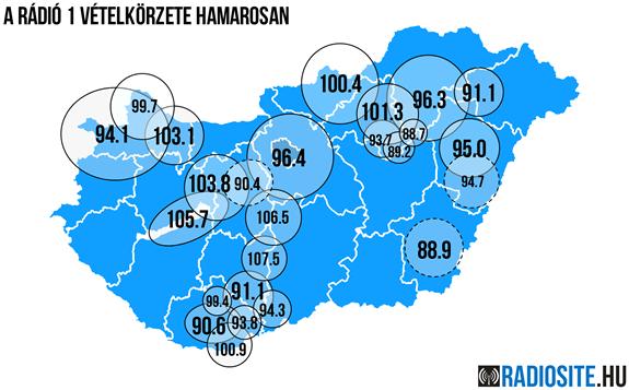 170629 radio1 vk17hamarosan