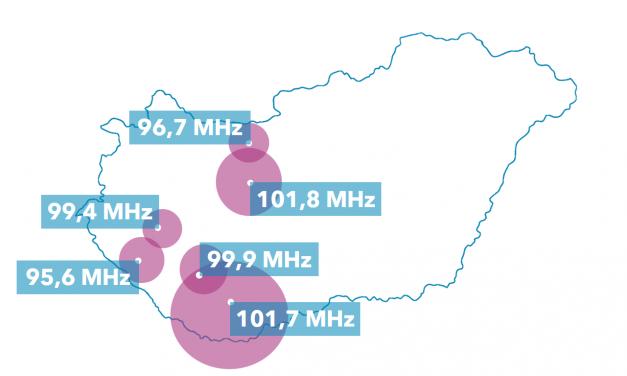 Ősszel várható eredményhirdetés több helyi rádiós pályázatnál is
