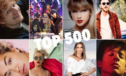 Milliós nyereményért zajlik a TOP 500 szavazás a Rádió 1-en
